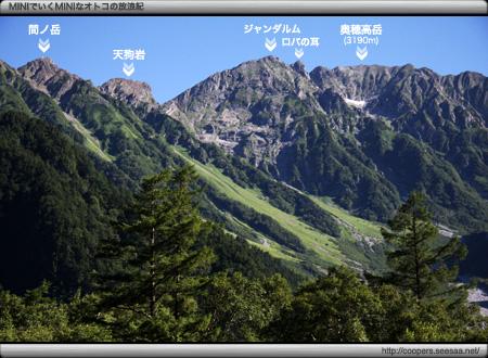 上高地から見る穂高連峰